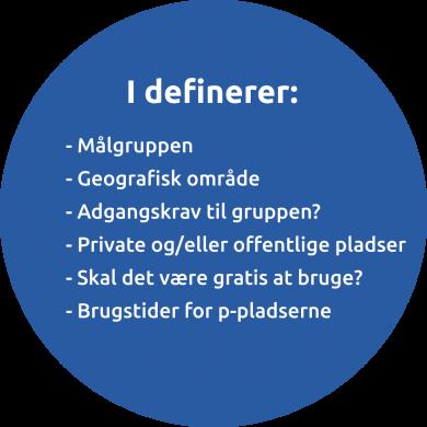 I definerer